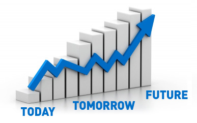 3 lợi ích khi tiết kiệm và đầu tư theo mục tiêu - Finhay
