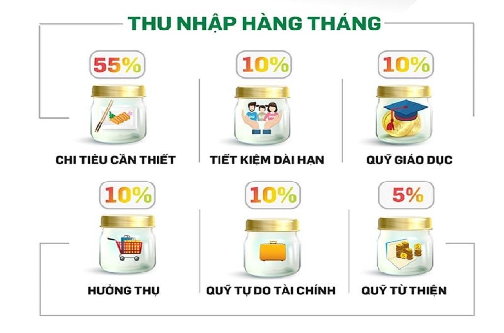 cong-thuc-6-hu-quan-ly-tai-chinh